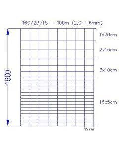 Vildthegn 160/23/15 HT rulle af 100 meter