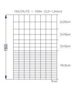 Vildthegn 180/24/15 HT rulle af 100 meter