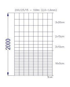 Vildthegn 200/25/15 HT rulle af 100 meter