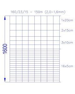 Vildthegn 160/23/15 HT rulle af 150 meter