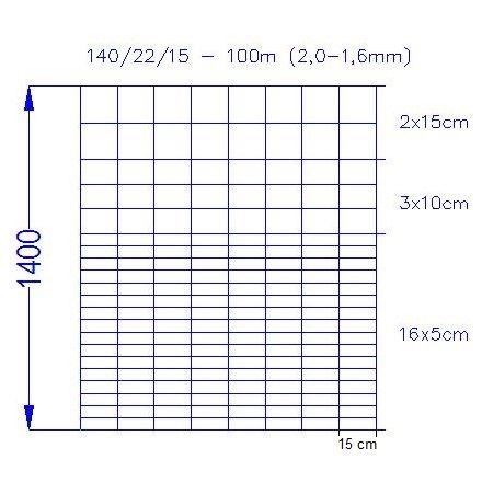 Vildthegn 140/22/15 HT rulle af 100 meter